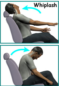 Chiropractic adjustments help with whiplash pain NC